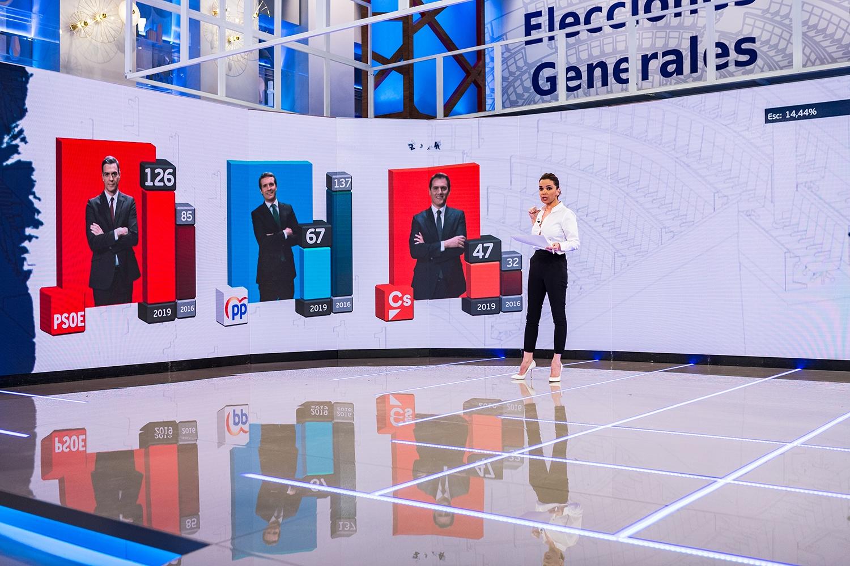 Especial elecciones 2019 Mediaset